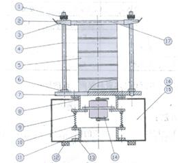 试验筛结构图